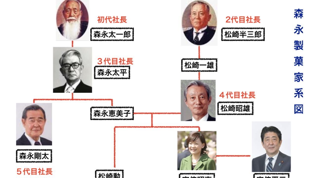 安倍昭恵夫人の家系図が華麗!森永製菓の令嬢だった